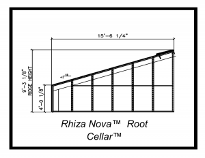 Rhiza Nova Root Cellar